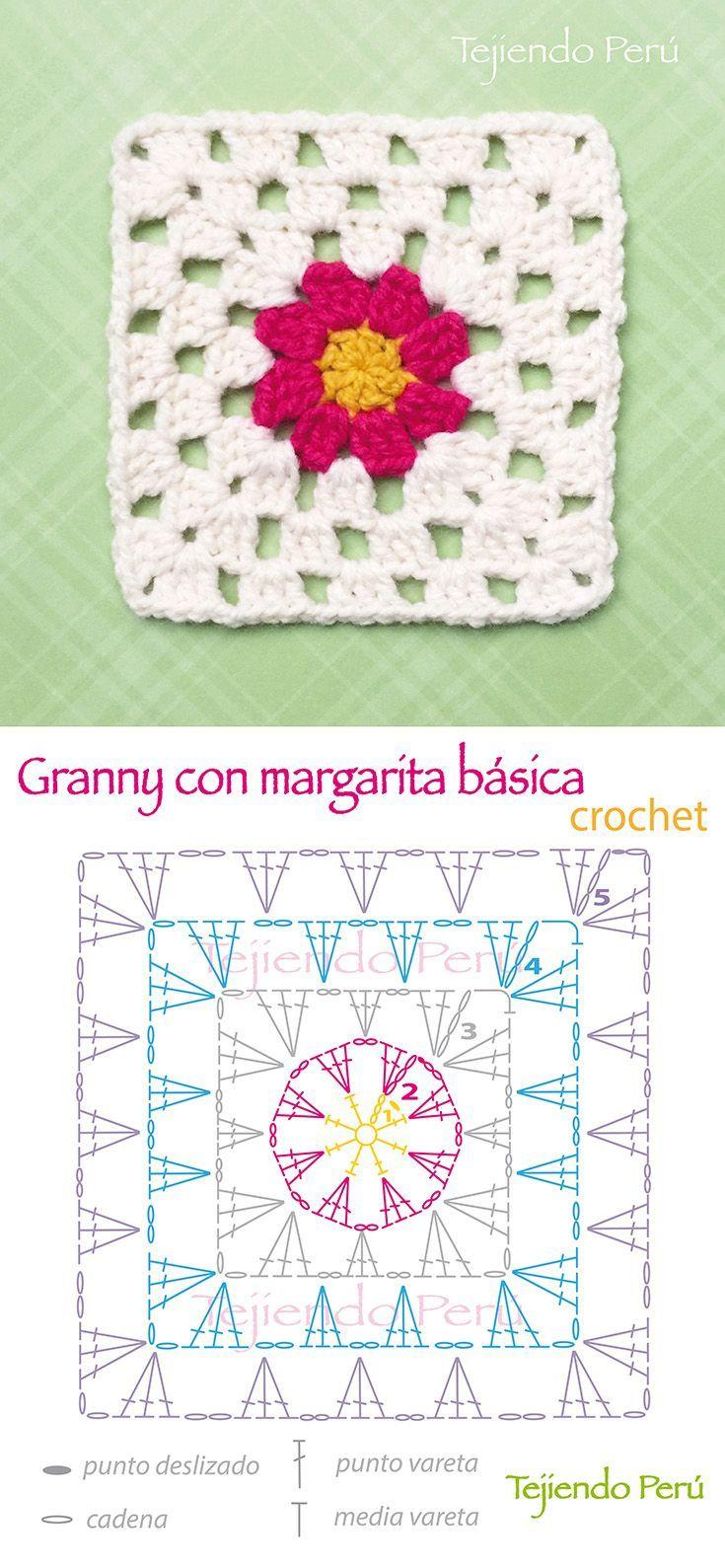 Imagen relacionada | patrones crochet | Ganchillo, Croché y Patrones