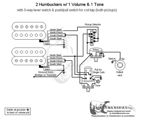 Beautiful Humbucker Wiring Options Photos Images For Image Wire Hsh Wiring Diagram 2 Volume 1 Tone Series Parallel Toggle Switch Parallel