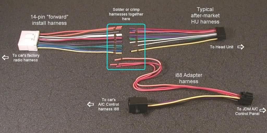 Oficial De Doble Calor Doble Din Jdm Kit De Hilo Foro De Subaru Legacy Jdm Kit Pioneer Car Stereo