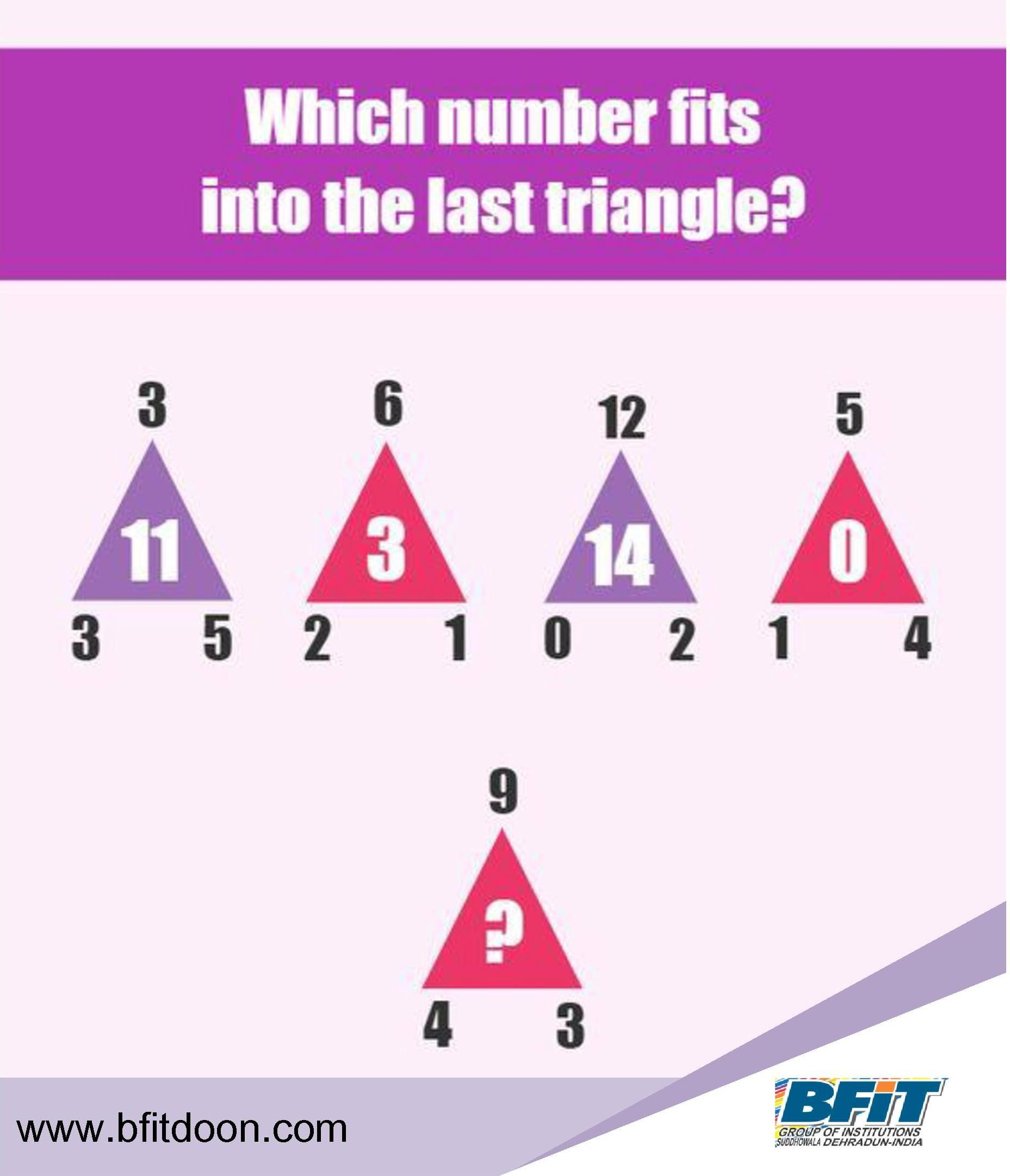 Riddle MathPuzzle BrainTeaser IQTest BFIT Dehradun