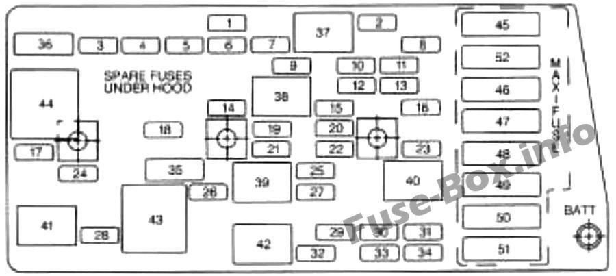 [DIAGRAM] 1995 Toyota Corolla Fuse Box Diagram