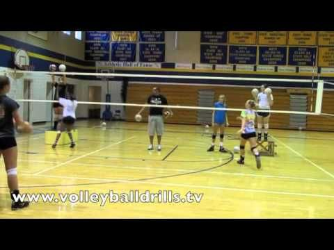 Volleyball Middle Blocking Drill Blocking And Transition Sport Volleyball Volleyball Drills Coaching Volleyball