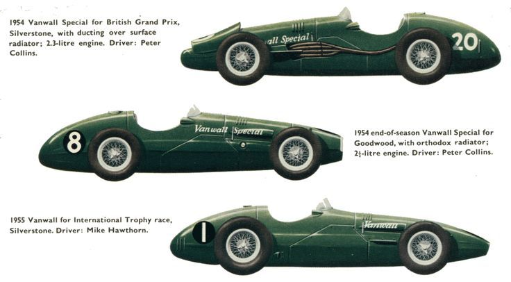 Pin by Robert Smith on The Clic Formula 1 Racing Car's ...