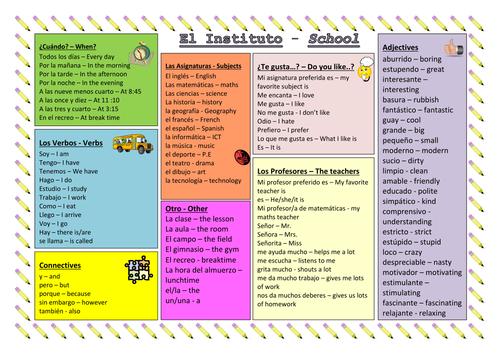 ks3 spanish school vocabulary sheet clase la aula. Black Bedroom Furniture Sets. Home Design Ideas