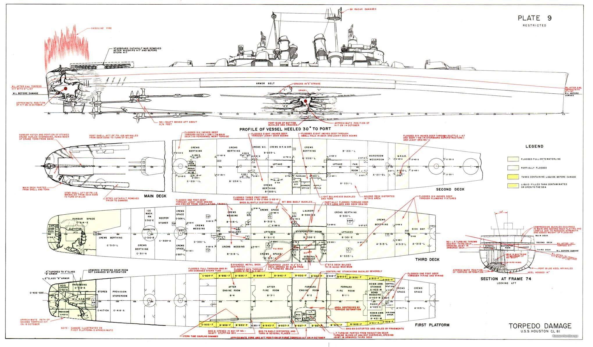 uss iowa deck plans for pinterest [ 2039 x 1193 Pixel ]