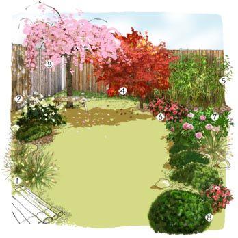 Jardin japonais : Jardin évasion Jardineries TRUFFAUT - Projet d ...
