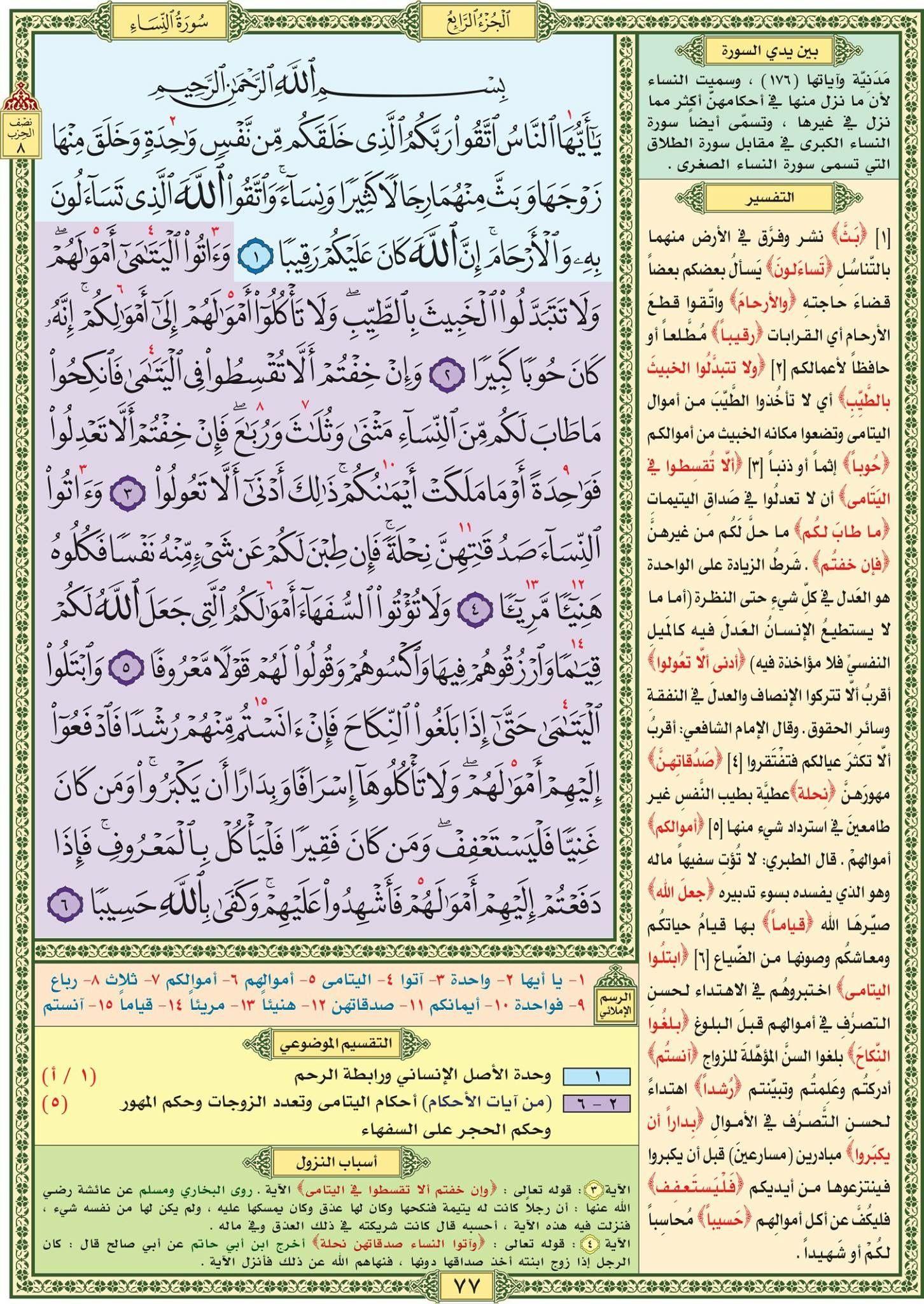 سورة النساء صفحة رقم ٧٧ مصحف التقسيم الموضوعي للحافظ المتقن Quran Verses Verses Quran