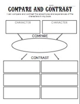 Compare and contrast characters organizer classroom for Compare and contrast graphic organizer template