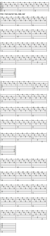Easy Classical Guitar Sheet Music (Tabs), Romance Anonimo
