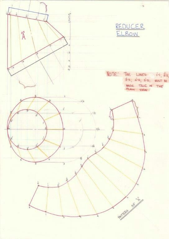 Trazos Sheet Metal Work Sheet Metal Fabrication Sheet Metal