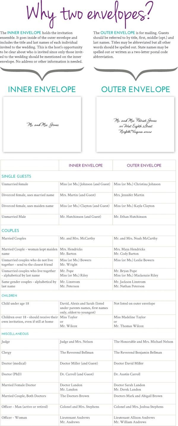 Must-See Wedding Invitation Etiquette and Wording Ideas | Pinterest ...
