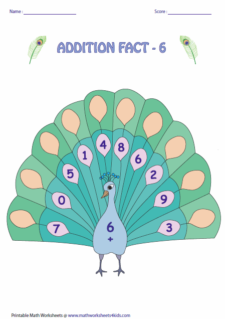 Addition Facts - Peacock Theme | Number Sense and Operations ...