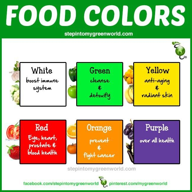 Food Color Variety Benefits