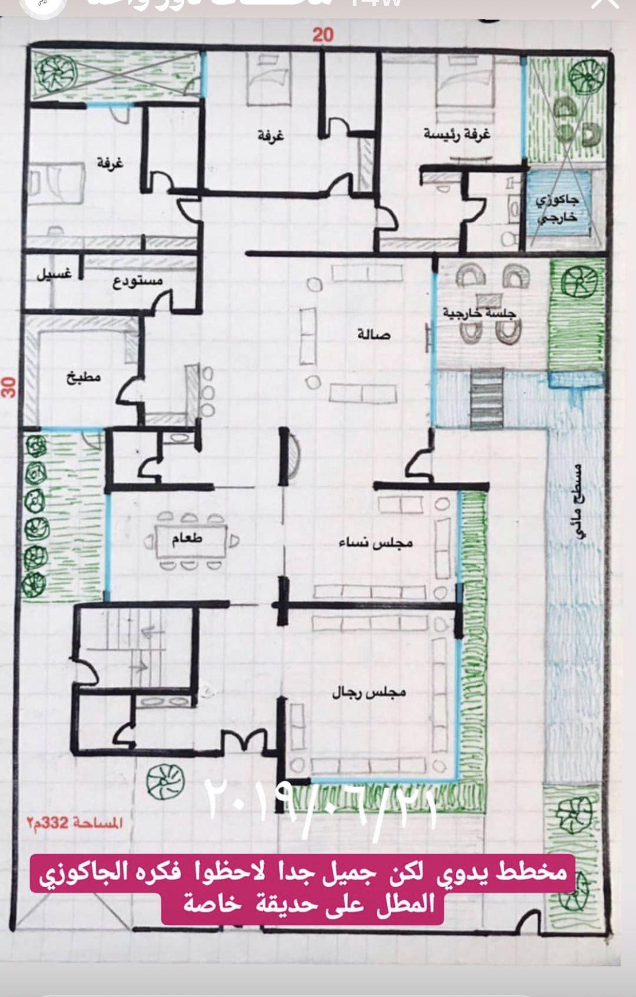 تصاميم معمارية مخطط دور واحد Family House Plans Free House Plans Sims House Plans