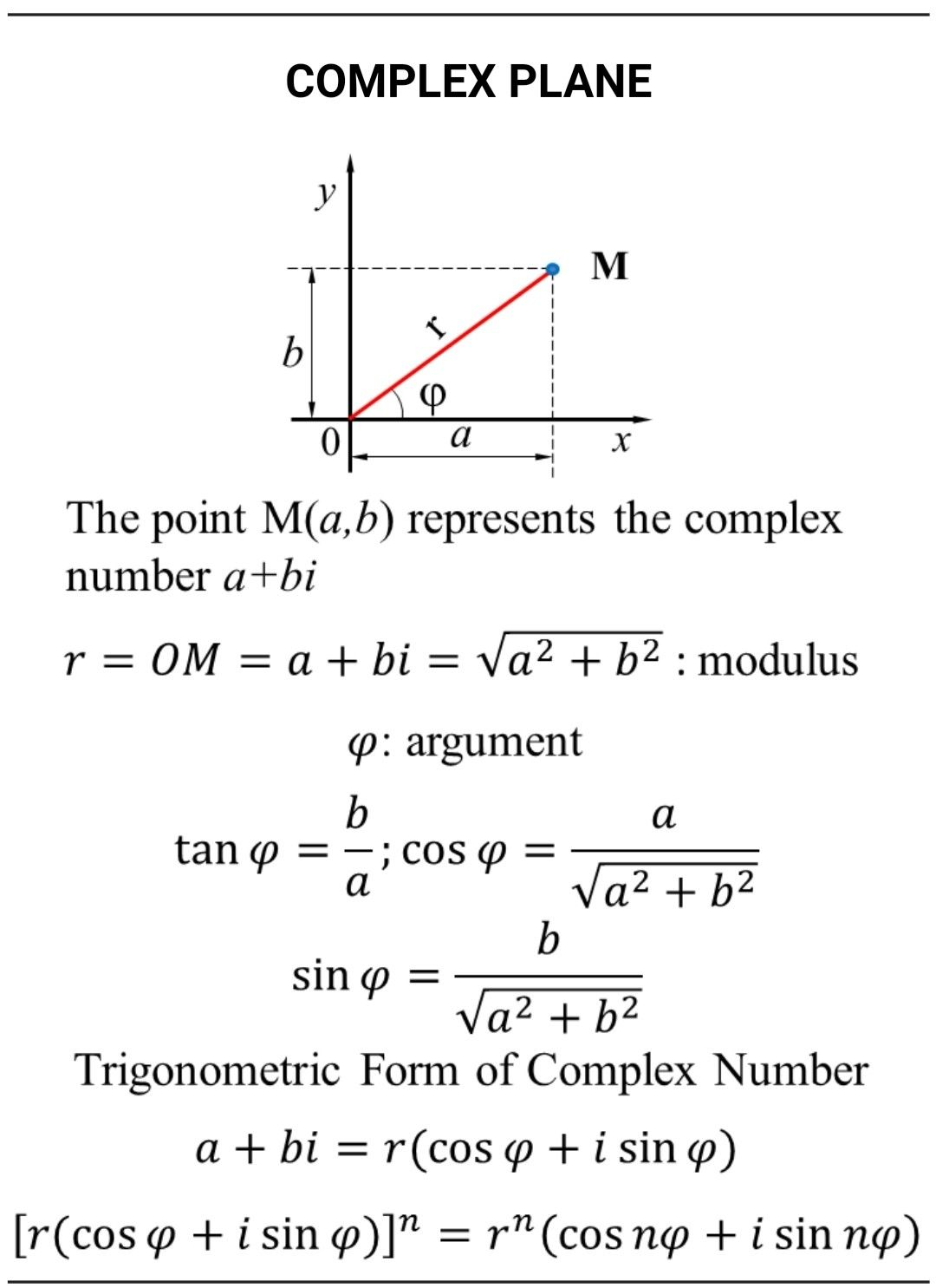 Complex Plane Studying Math Math Formulas Math Methods