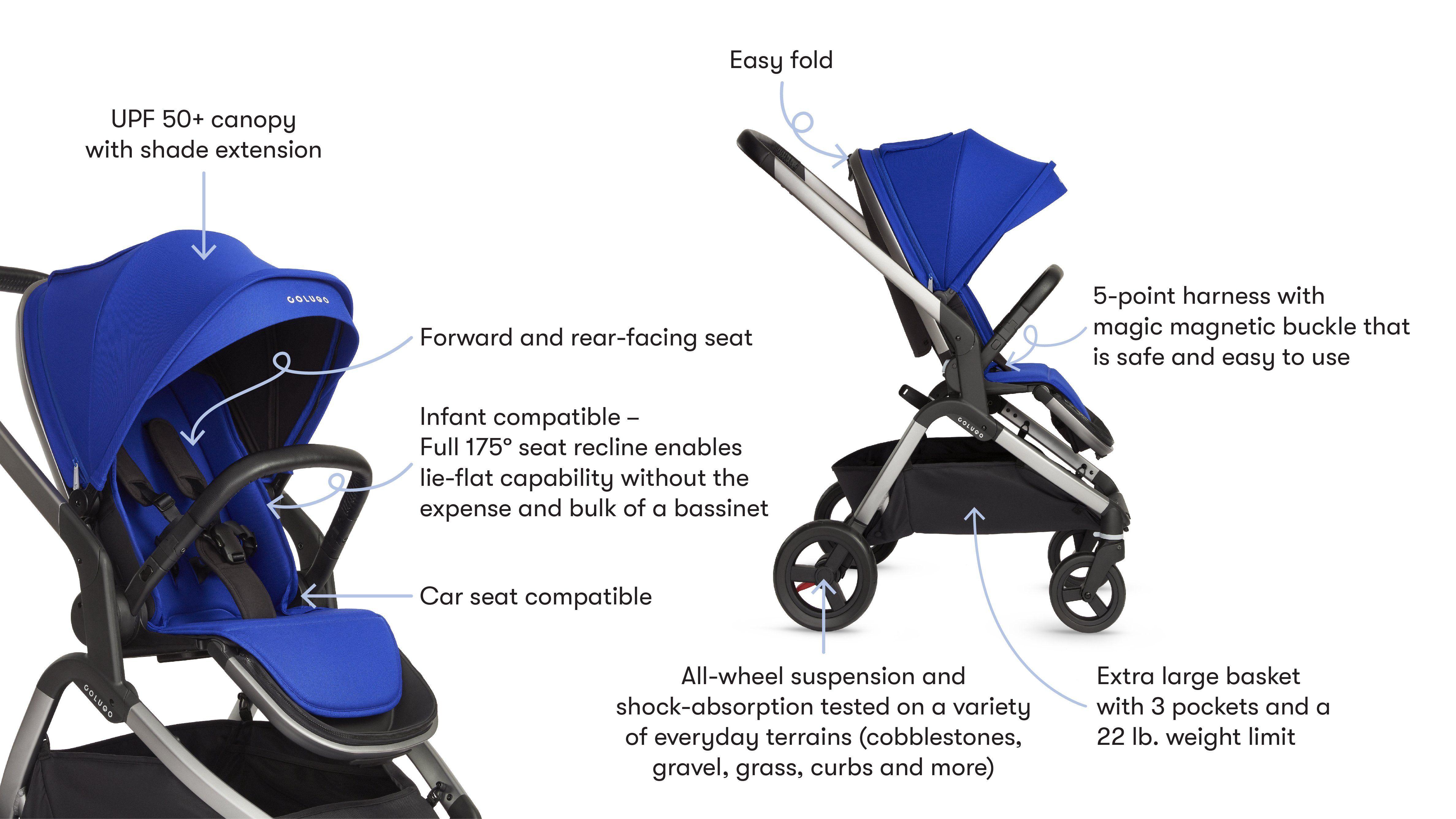 The Complete Stroller Deep Blue in 2020 Stroller