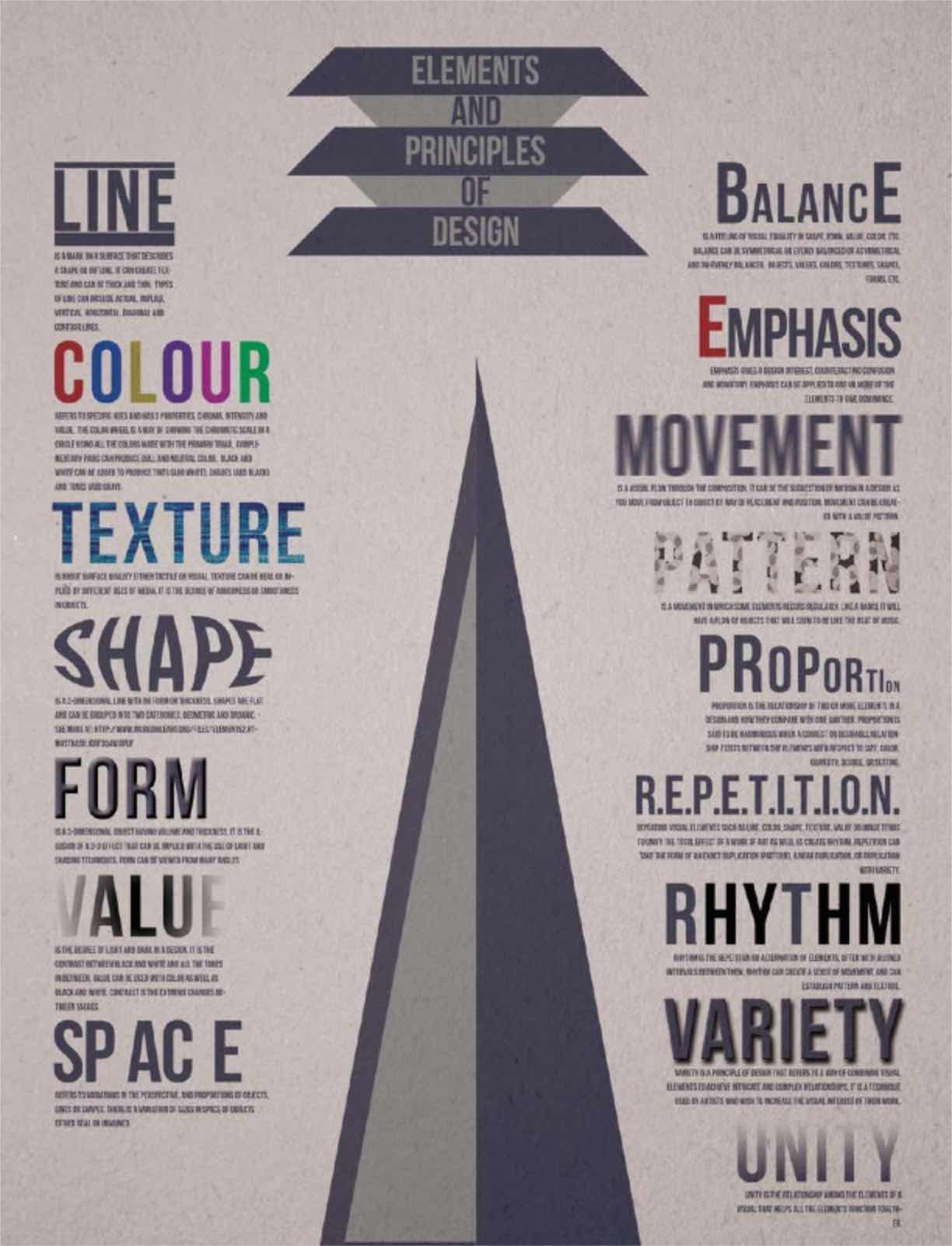 Elements And Principles Poster Elements Principles