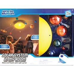 Solar System In My Room | Solar system mobile, Solar ...
