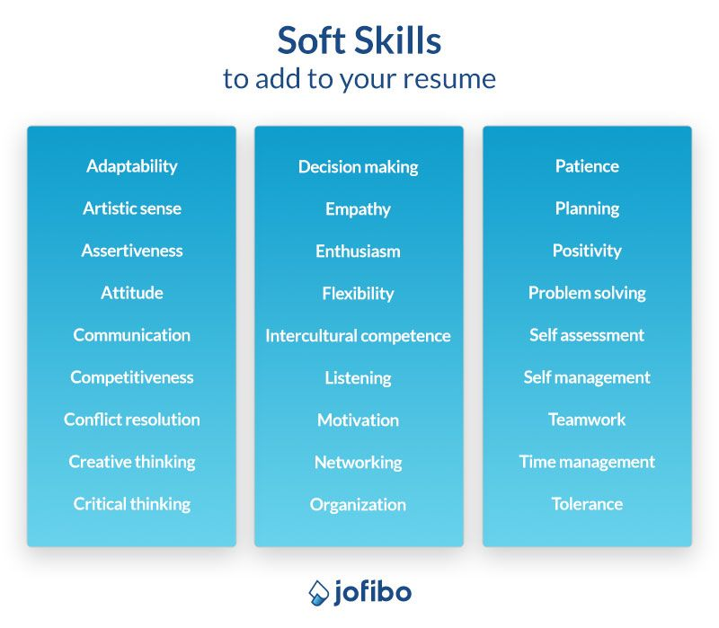 33+ Personality traits to put on resume trends