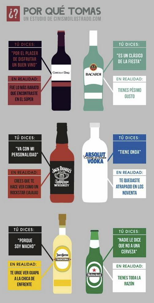 """""""Porque Tomas Estas Bebidas"""""""