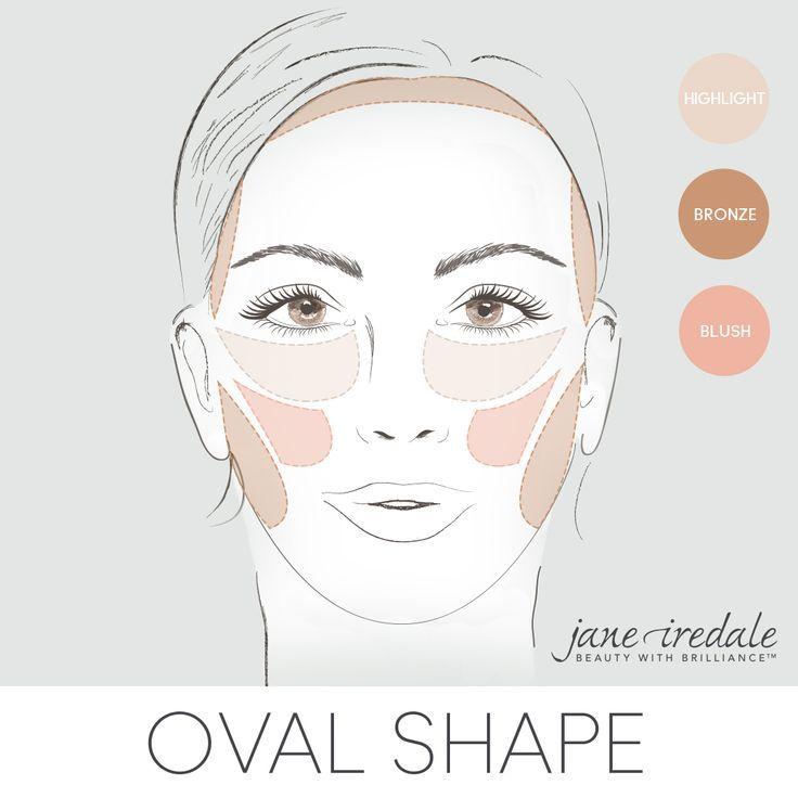 Eine Makeup Anleitung Zum Auftragen Von Highlighter Bronzer Und Rouge Auf Einem Beauty Tips And Tricks Oval Face Makeup Blush Makeup Face Makeup Tips