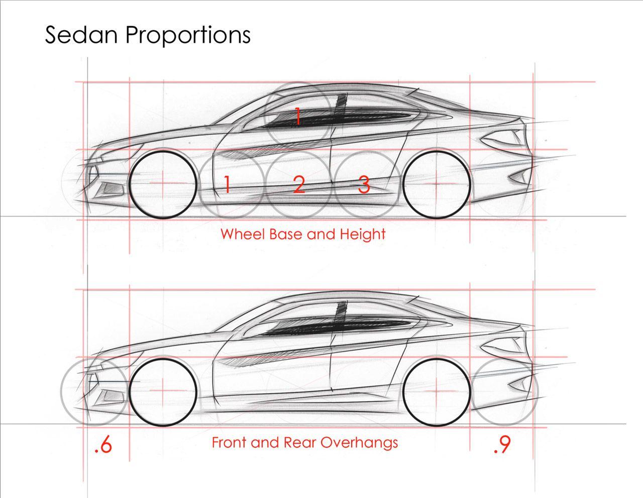 Sedan-Proportions | Auto | Pinterest | Skizzieren, Die arbeit und ...