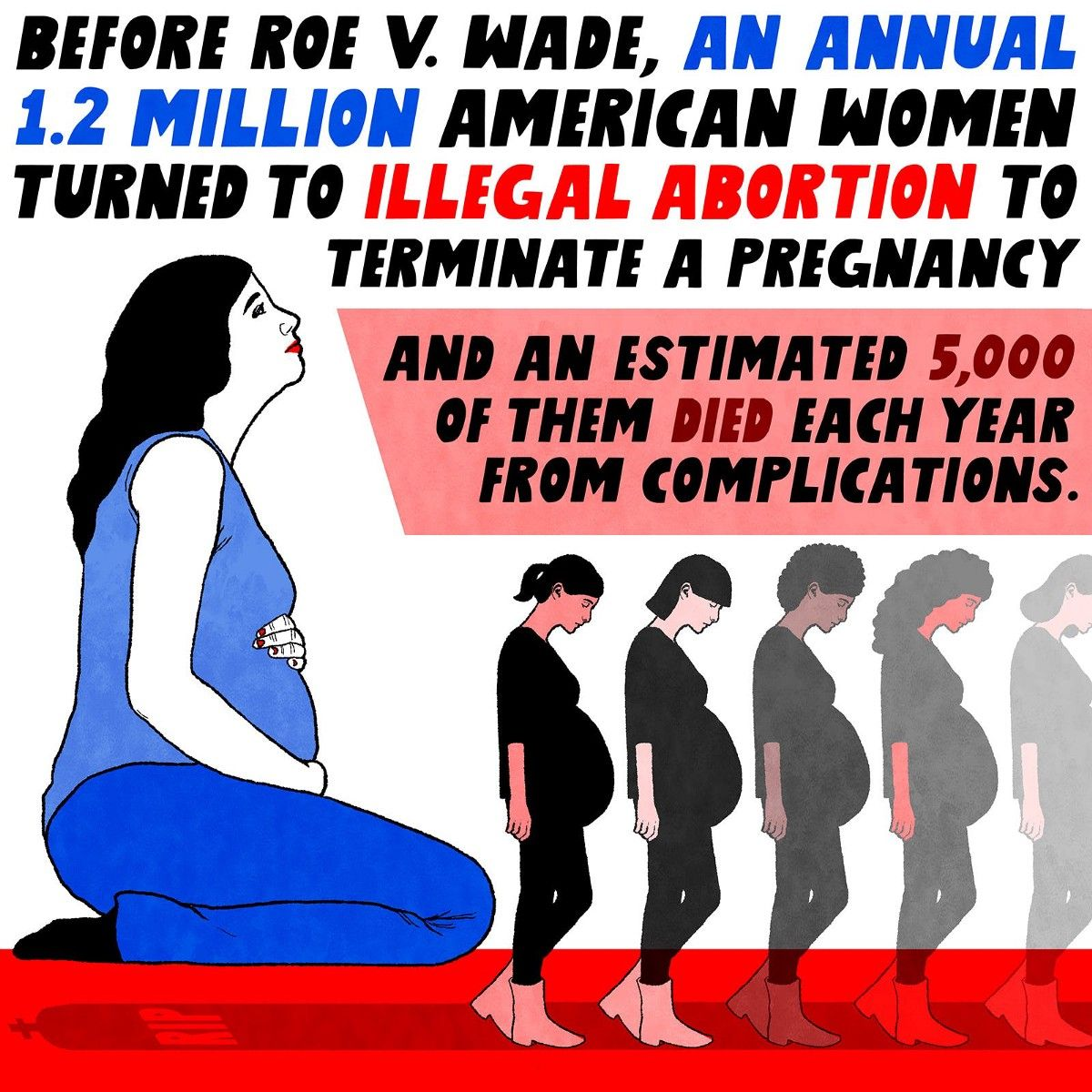 What Would A Post Roe V Wade World Look Like World American Women Political Views