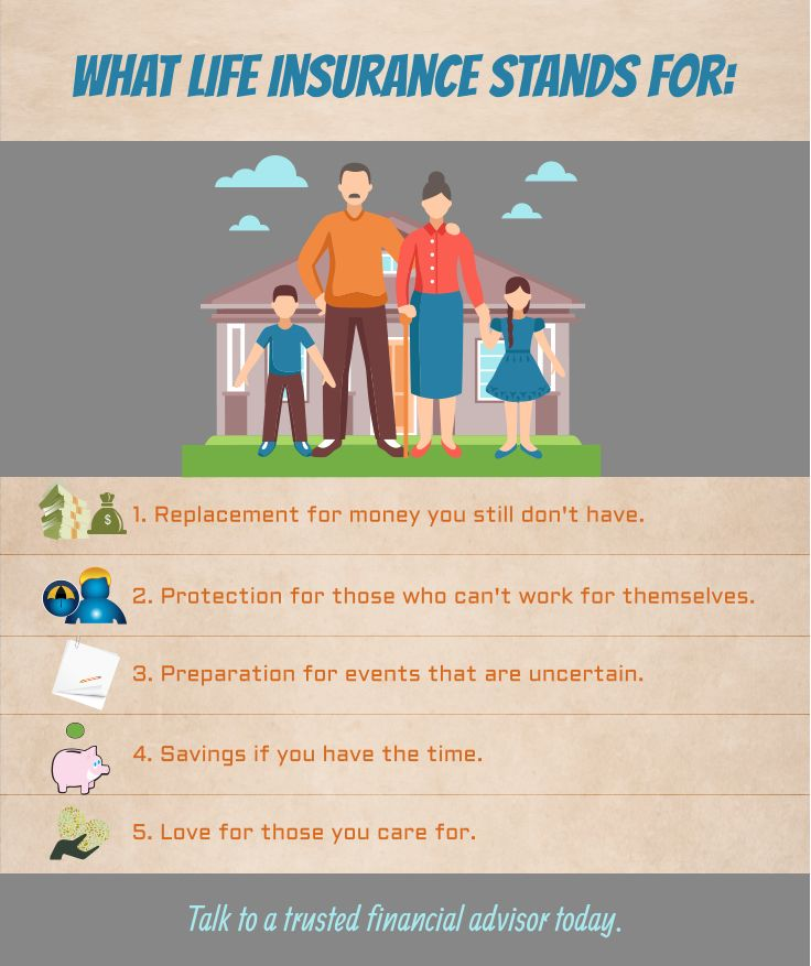 What does life insurance stands for insurancetalk