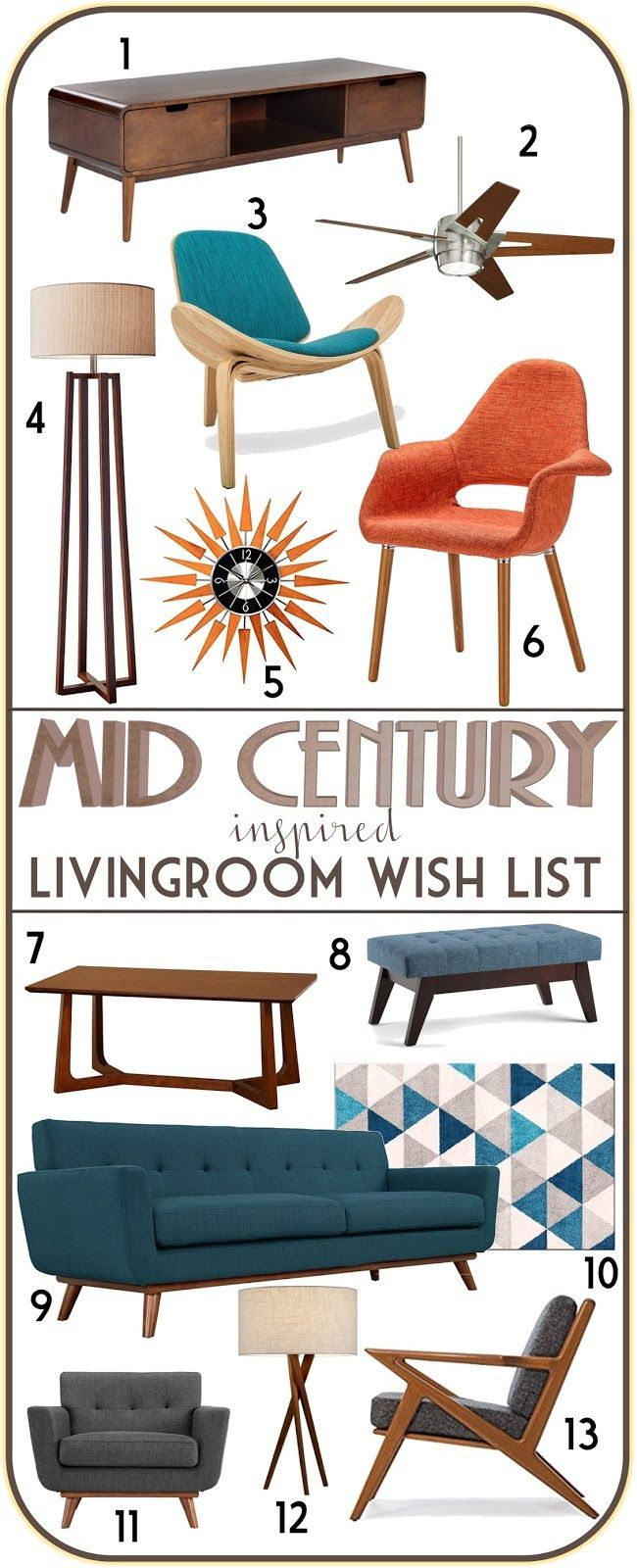 Mid century modern inspired living room furniture moodboard more economical option to buying - Idees decors du milieu du siecle salon ...