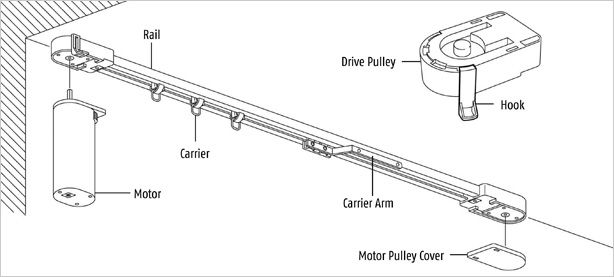 Image Result For Pulley On Track Drawing Pulley Track