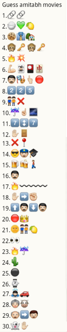 Whatsapp Puzzles Guess amitabh movies from emoticons and