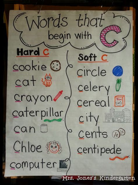 Create One In Spanish Also Hard G Soft C Anchor Chart From Mrs Jones S Kindergarten