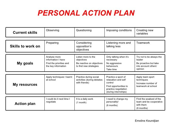 Personal Action Plan Template   Google Search