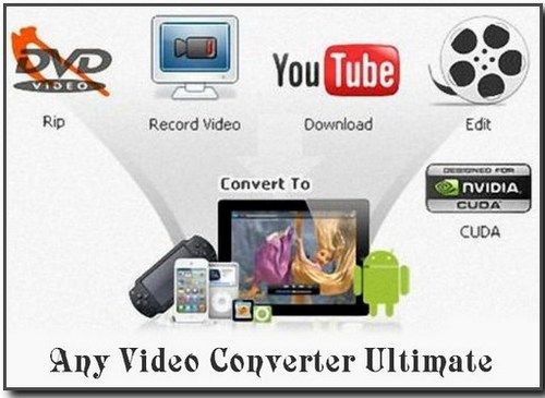 any video converter free download full version for windows 7