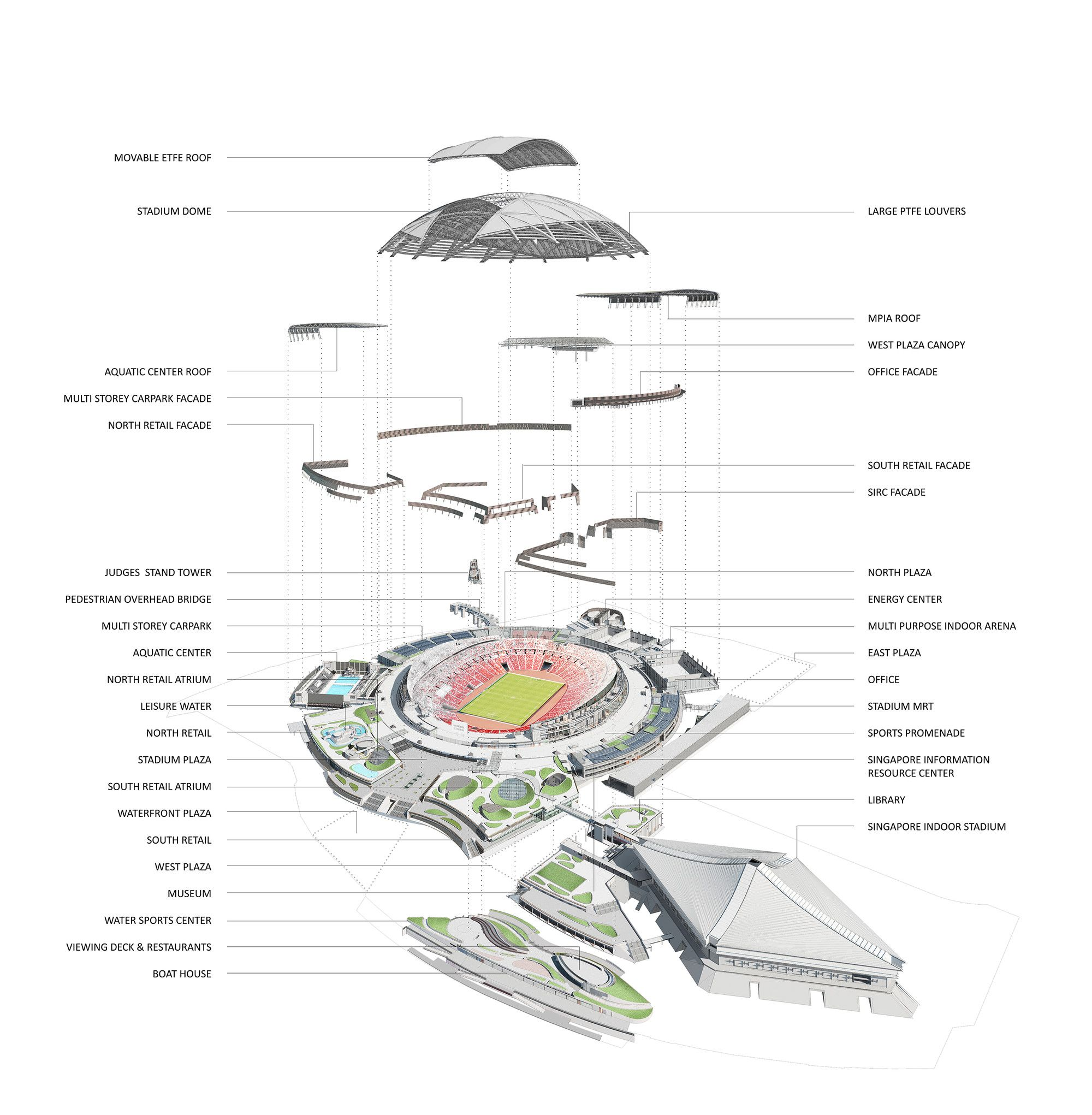 Gallery Of Singapore Sportshub Dparchitects 1 Stadium Design Dp Architects Stadium Architecture