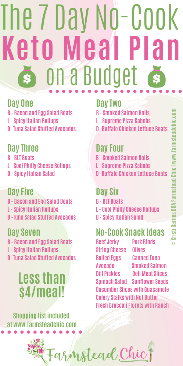 FREE Seven Day No Cook Keto Meal Plan #ketomealplan