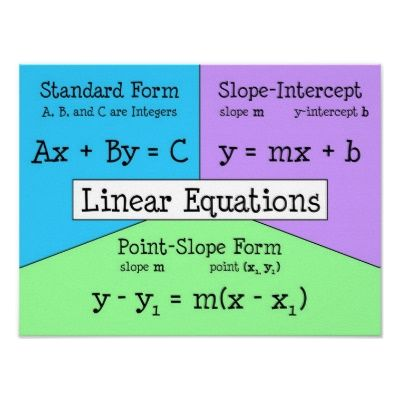 Can Make Into Notes Linear Equations Poster From Zazzle