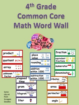 Math Word Wall Cards for Fourth Grade- Common Core Standards   TpT ...