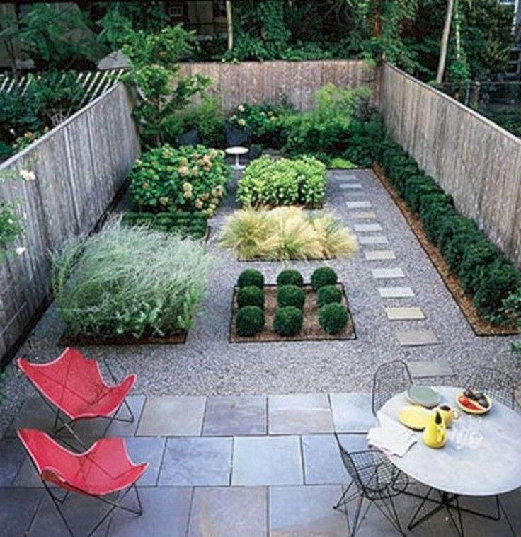Gardens Without Grass Ideas Backyards . Gardens Without ...