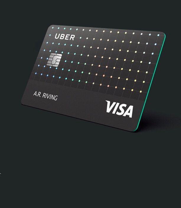 Best Business Credit Cards For Startups