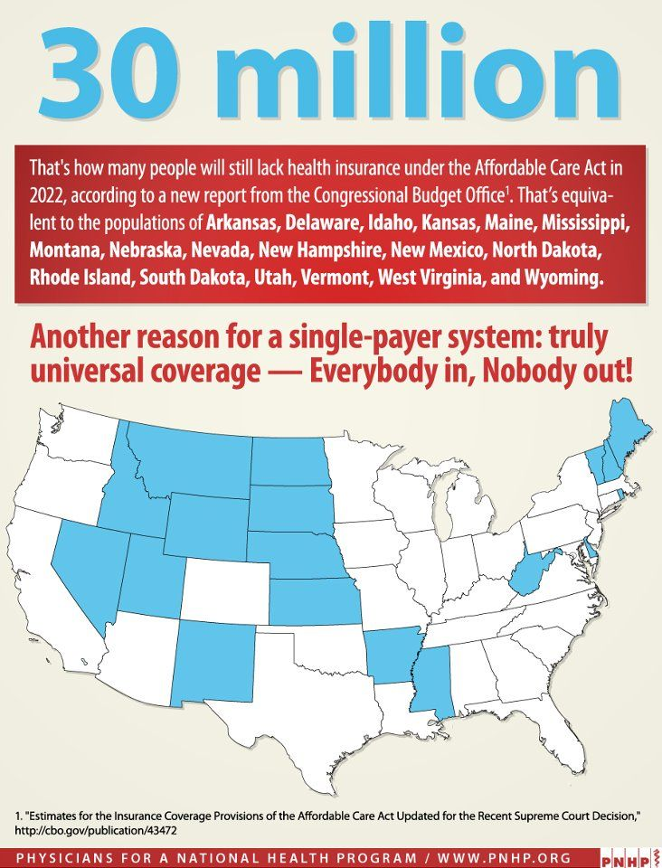 30 Million Left Out Of The Aca Single Payer For The Us With