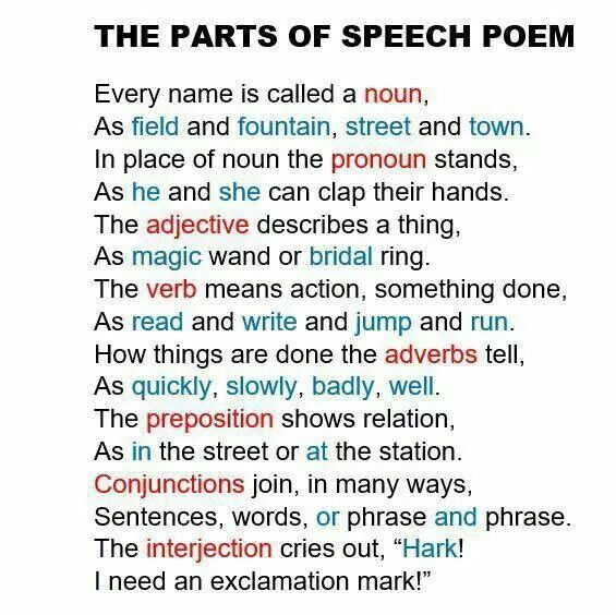 how to write a speech about a poem