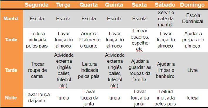 tabela de tarefas para os filhos
