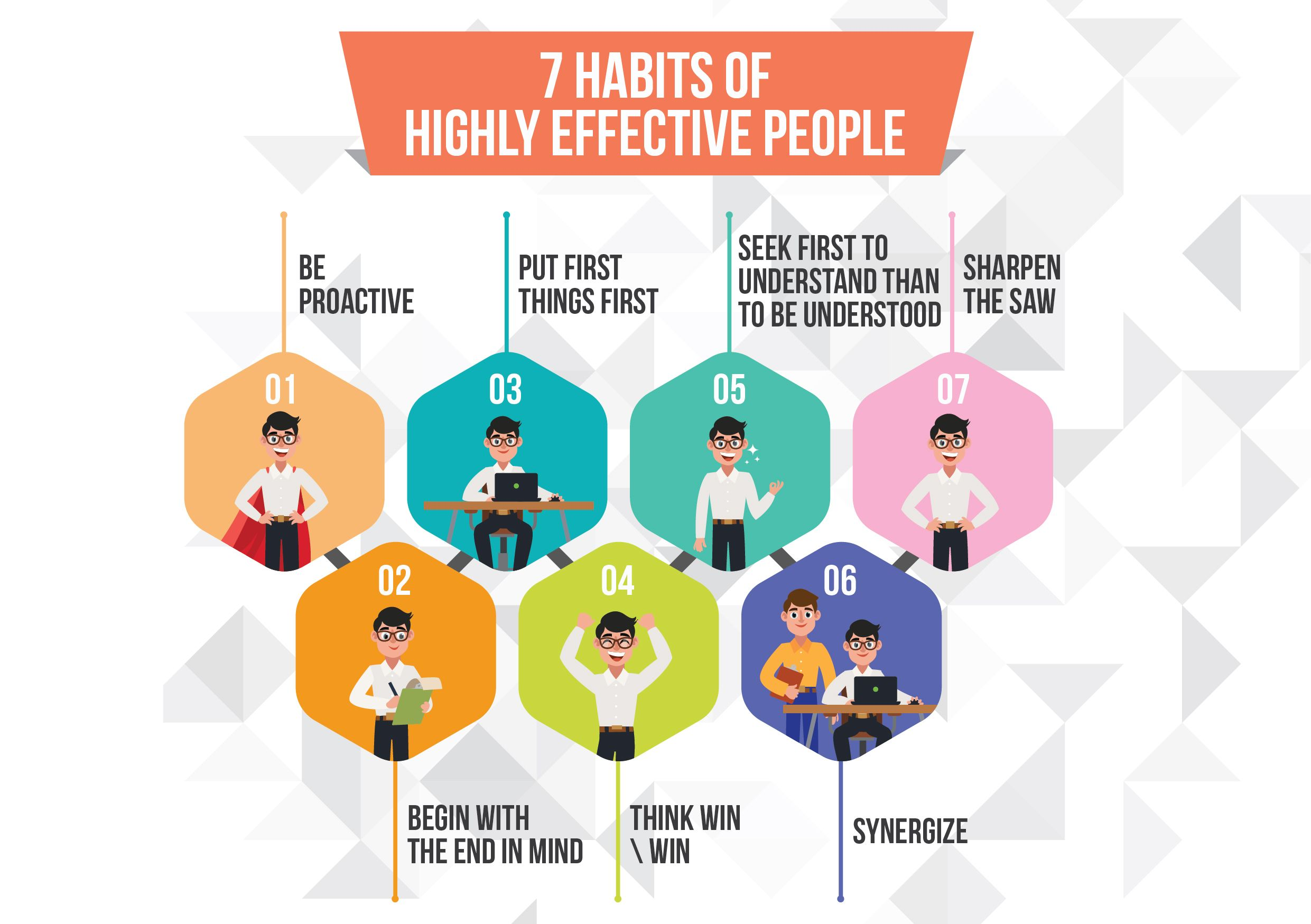 7 Habits Of Highly Effective People Summary Highly Effective