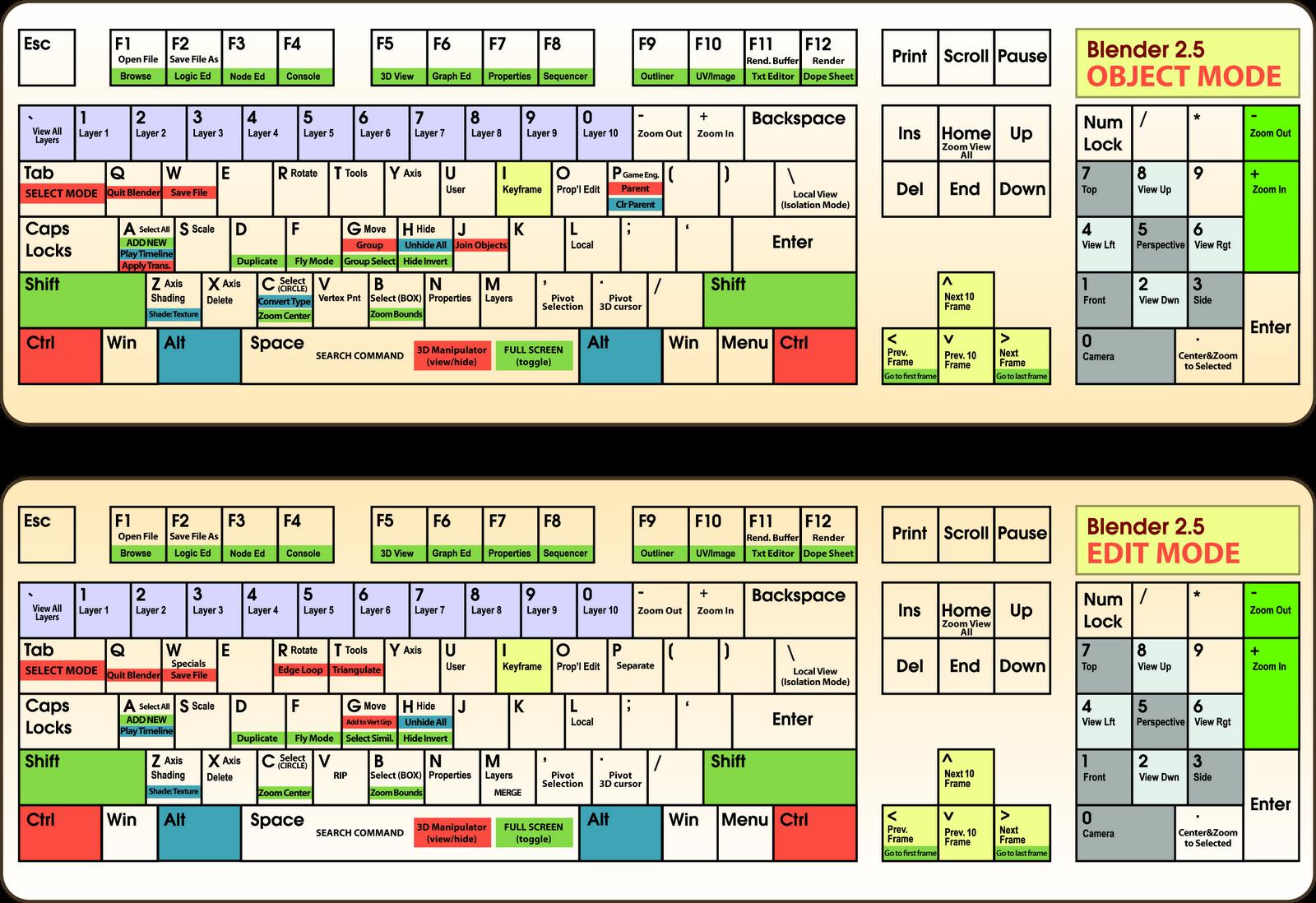 final cut pro shortcut keys mac pdf