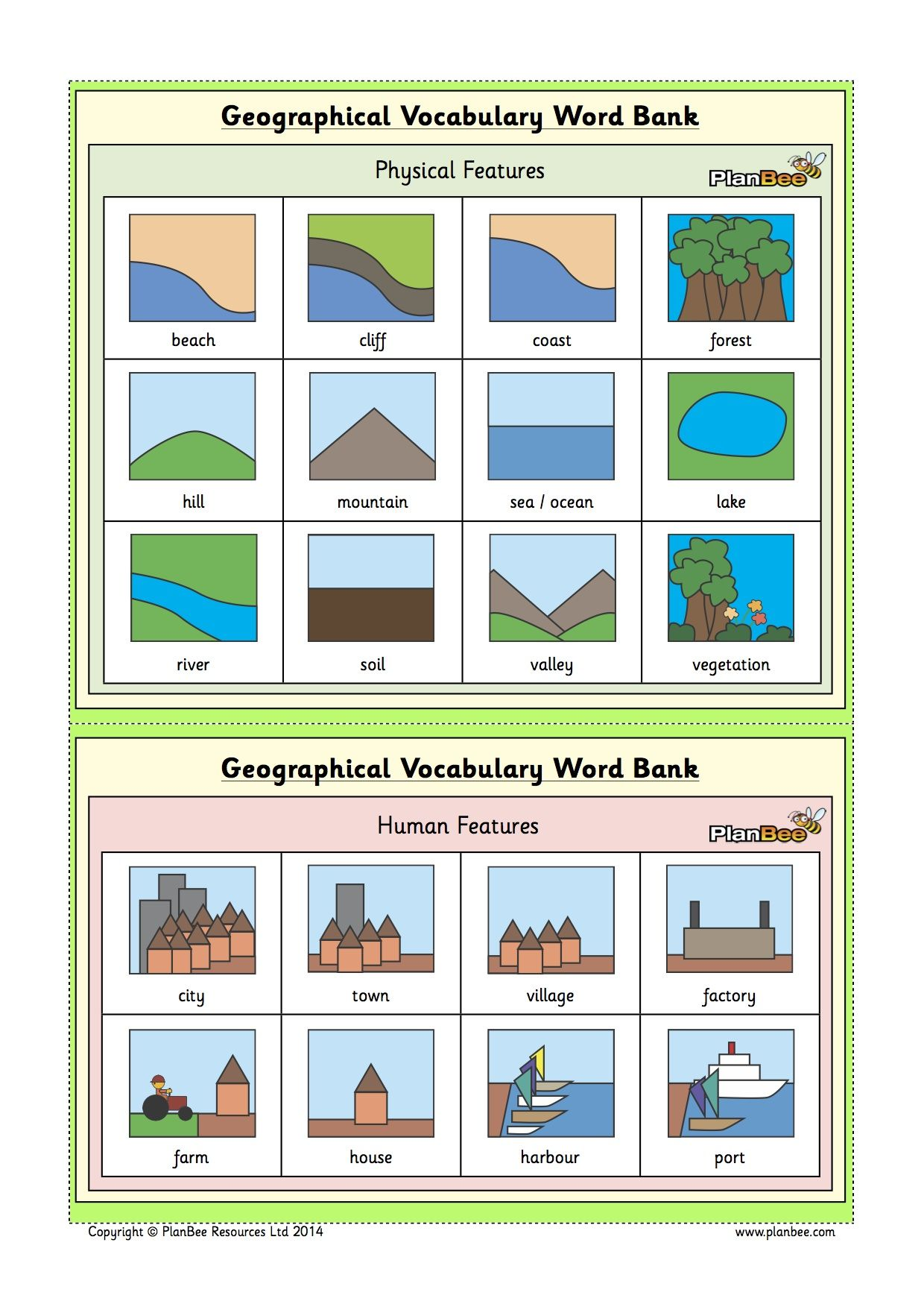 Geographical Vocabulary With Images