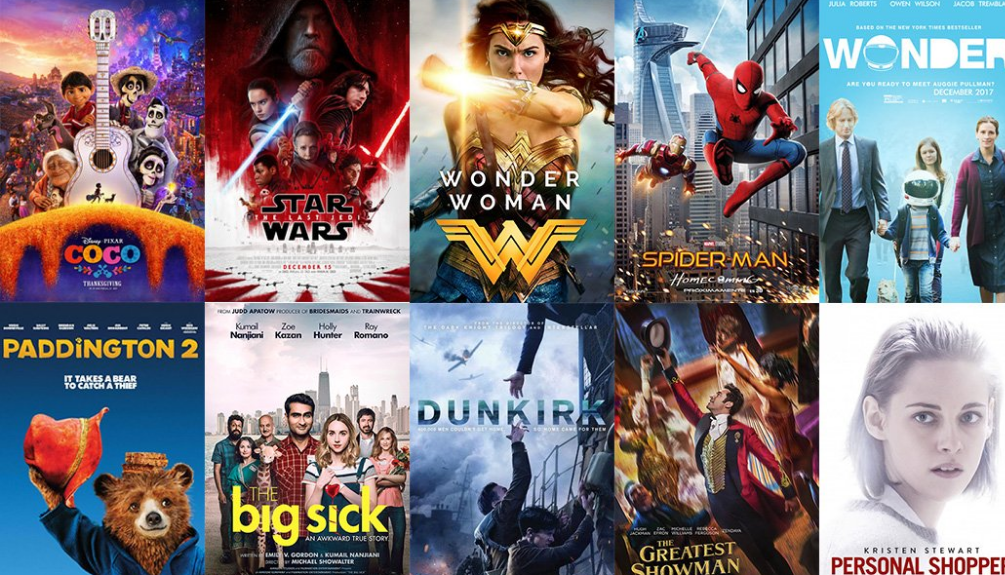 top movies 2016 and 2017 hollywood
