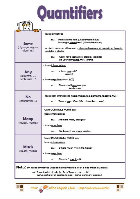 Some more quantifiers and how to use them   Learn English ...