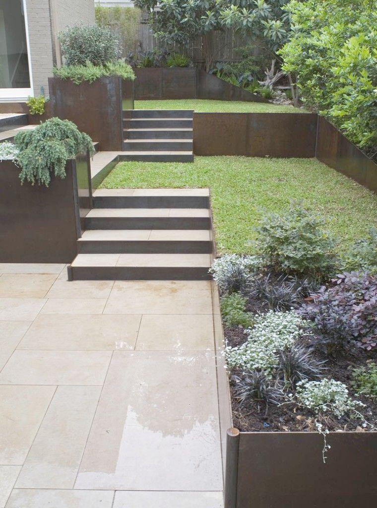 Landscape Gardening And Design With Plants below Landscape ...