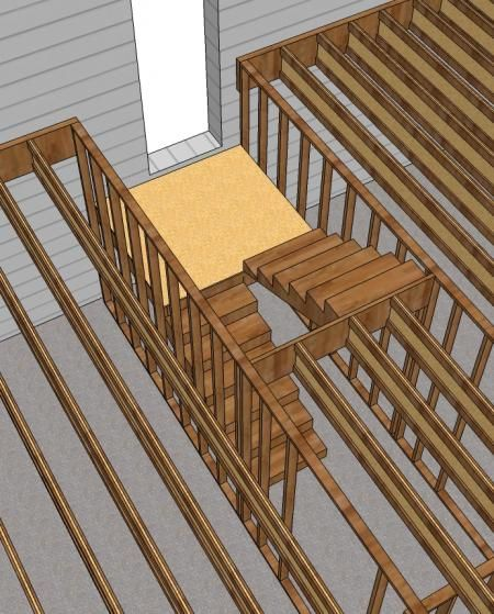 Best Owner Building A Home The Momplex How To Build Stairs 400 x 300